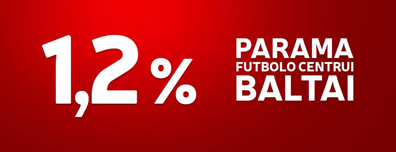 FC BALTAI